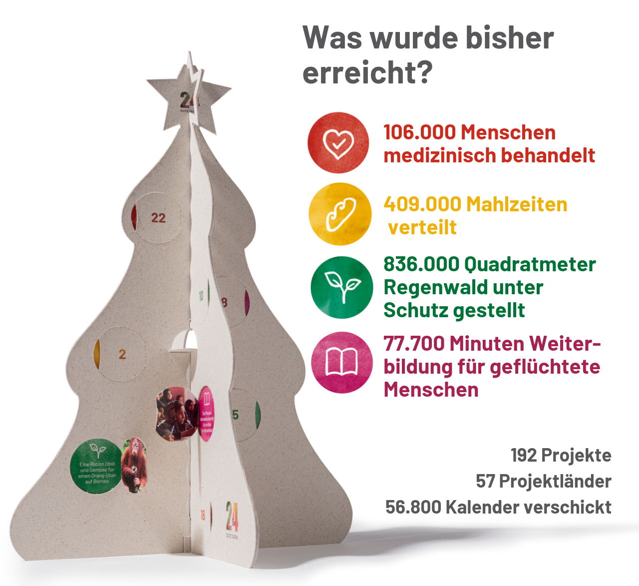 Spende Adventskalender 2019